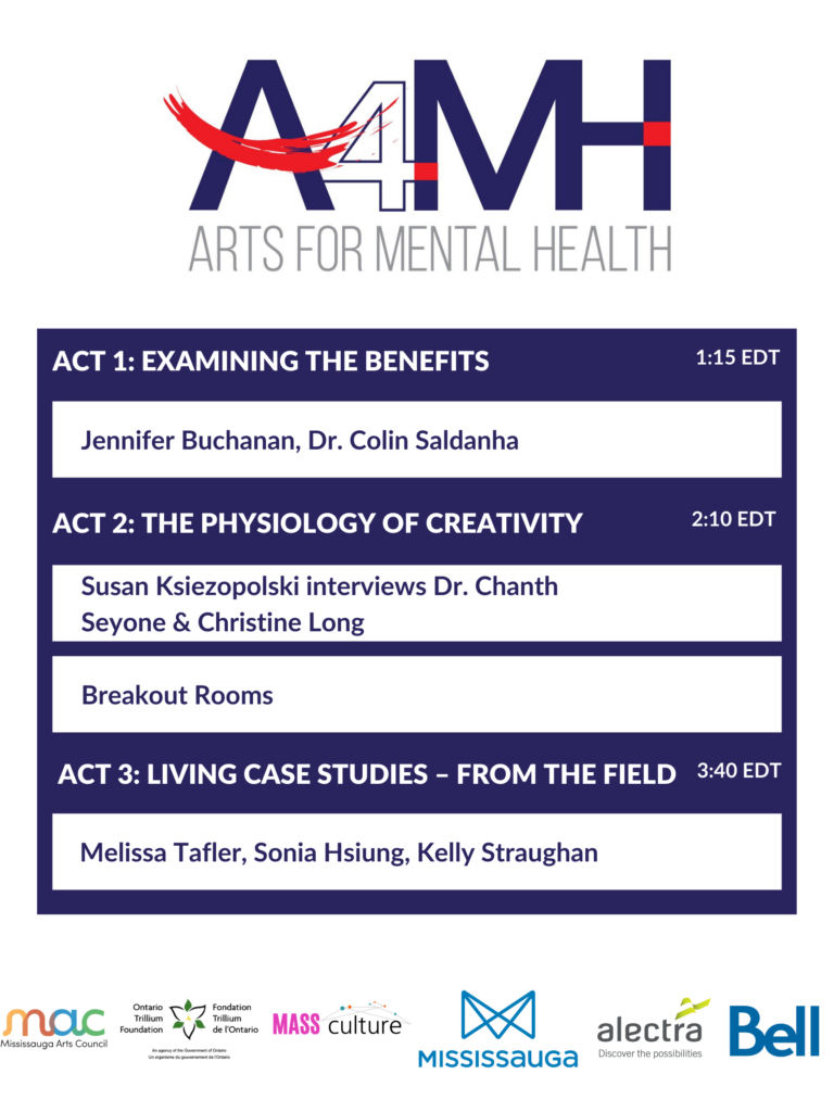 A4MH - Arts for Mental Health Act 1: Examining the Benefits - 1:15 EDT. Jennifer Buchanan, Dr. Colin Saldanha.  Act 2: The Physiology of Creativity - 2:10 EDT. Susan Ksiezopolski interviews Dr. Chanth Seyone & Christine Long. Breakout Rooms.  Act 3: Living Case Studies - from the field - 3:40 EDT. Melissa Tafler, Sonia Hsiung, Kelly Straughan.